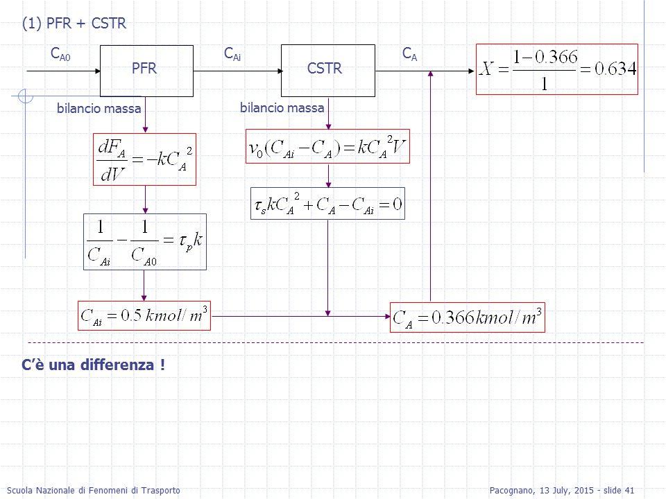 (1) PFR + CSTR CA0 CAi CA PFR CSTR C'è una differenza ! bilancio massa