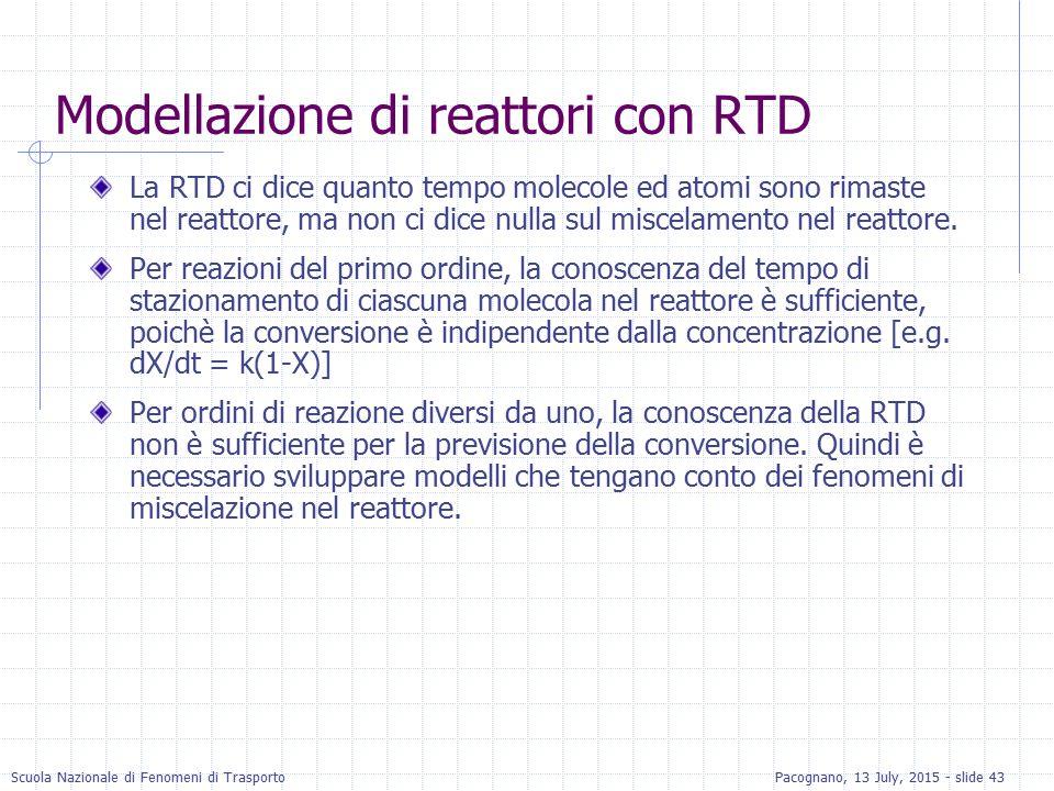 Modellazione di reattori con RTD