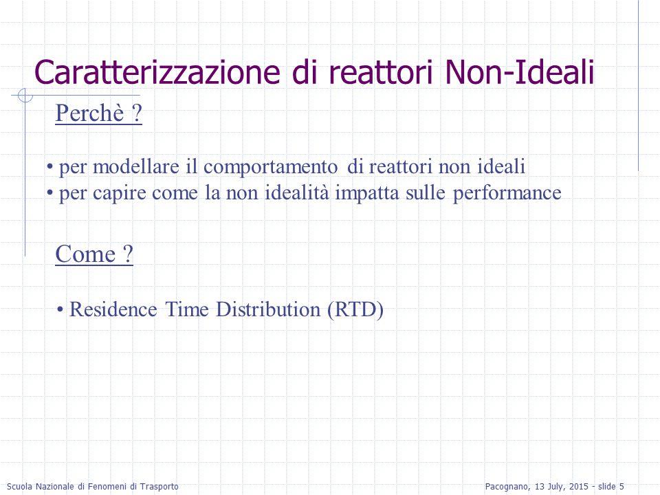 Caratterizzazione di reattori Non-Ideali
