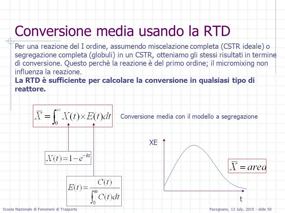 Conversione media usando la RTD