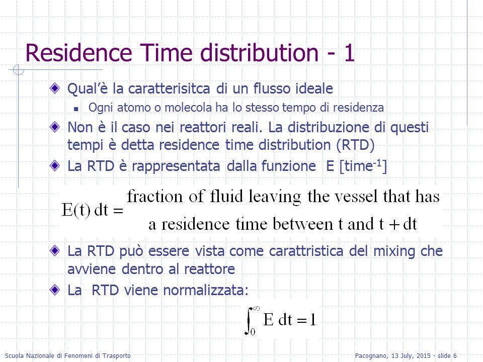 Residence Time distribution - 1