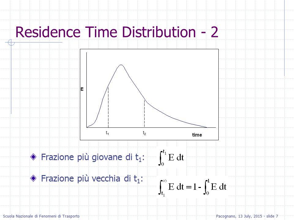Residence Time Distribution - 2