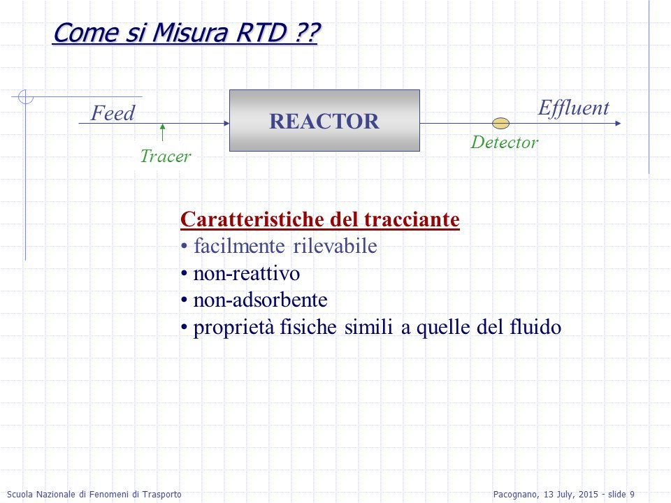 Come si Misura RTD Effluent Feed REACTOR