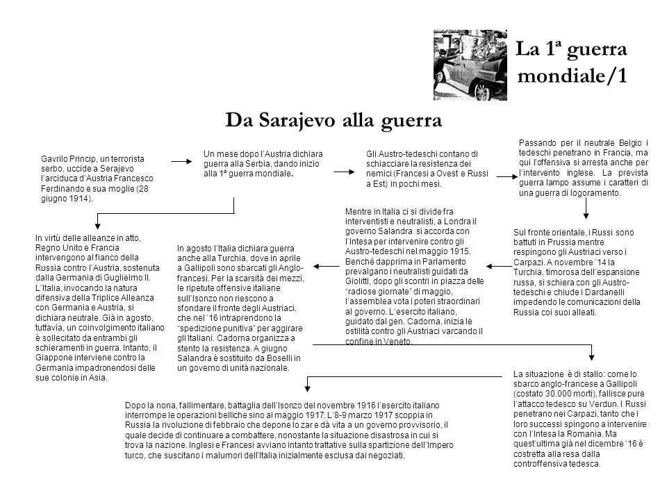 Da Sarajevo alla guerra
