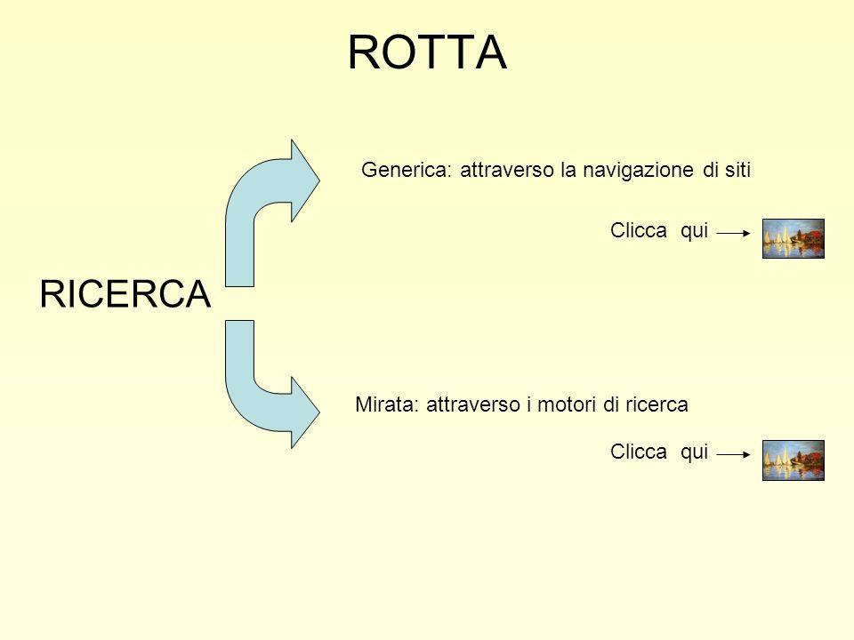 ROTTA RICERCA Generica: attraverso la navigazione di siti Clicca qui