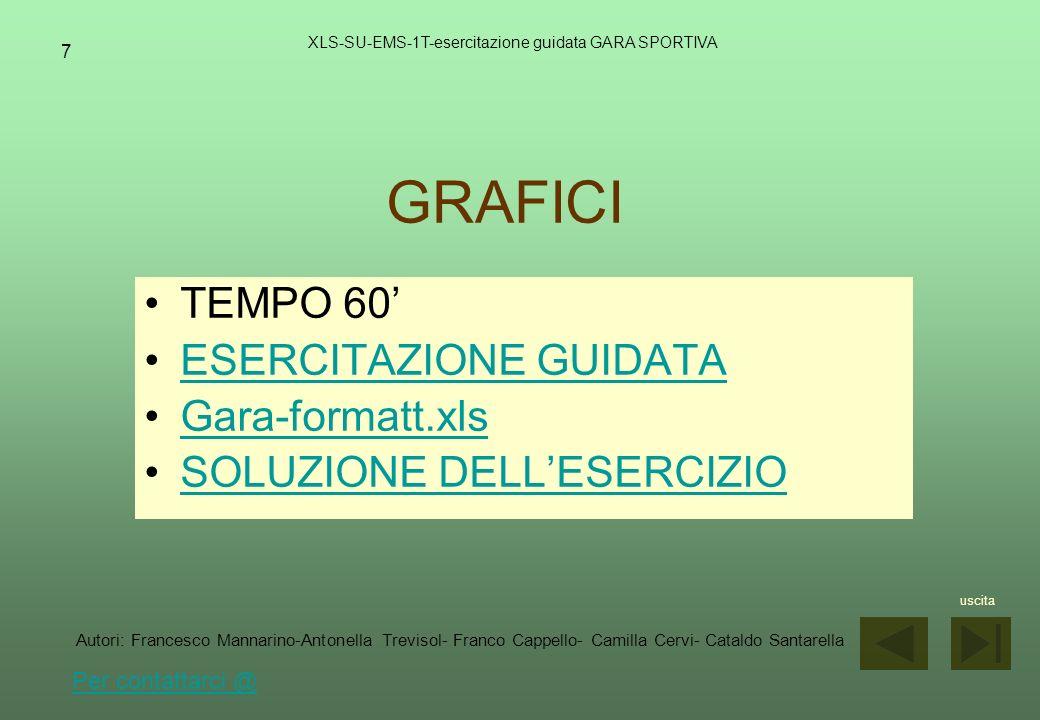 GRAFICI TEMPO 60' ESERCITAZIONE GUIDATA Gara-formatt.xls