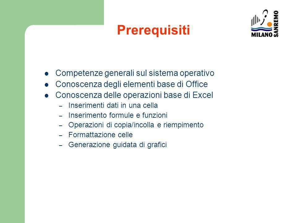 Prerequisiti Competenze generali sul sistema operativo