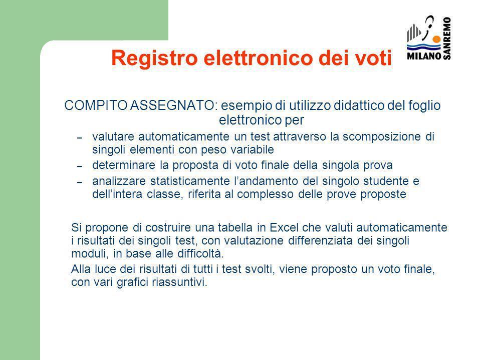 Registro elettronico dei voti