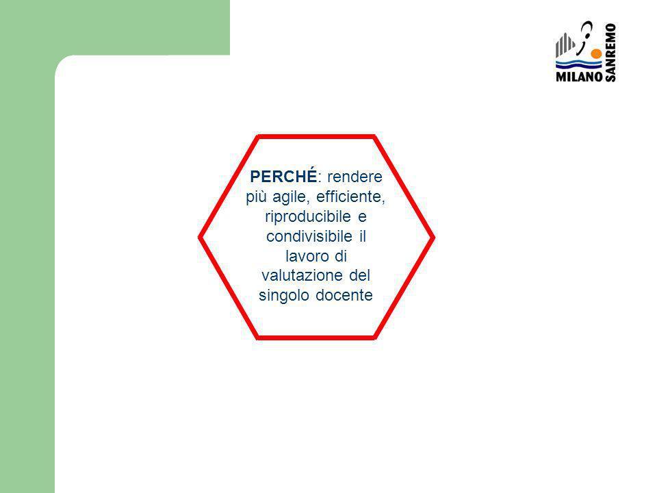 PERCHÉ: rendere più agile, efficiente, riproducibile e condivisibile il lavoro di valutazione del singolo docente