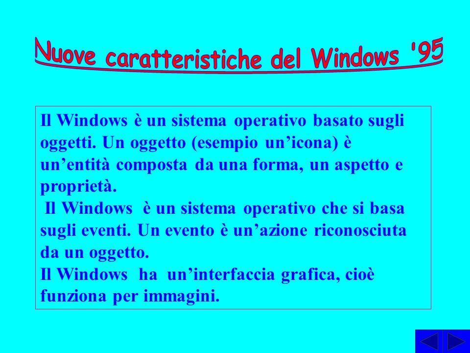 Nuove caratteristiche del Windows 95