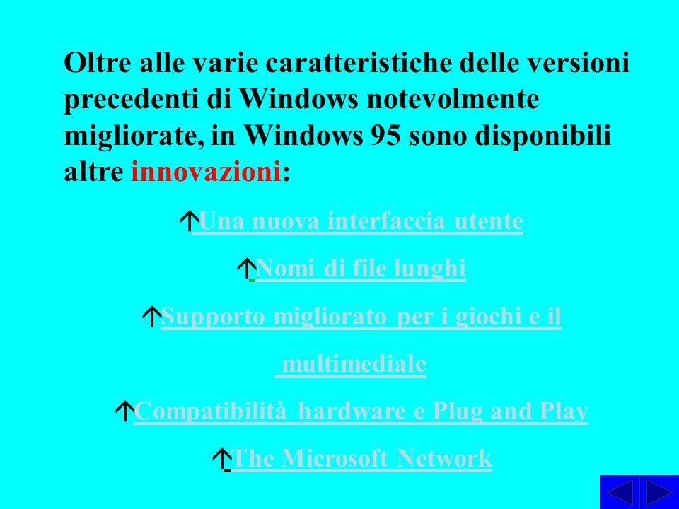 Oltre alle varie caratteristiche delle versioni precedenti di Windows notevolmente migliorate, in Windows 95 sono disponibili altre innovazioni: