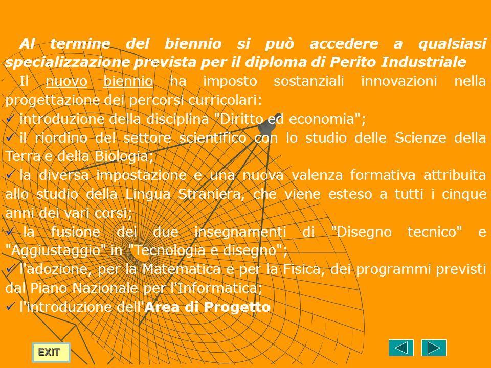 Al termine del biennio si può accedere a qualsiasi specializzazione prevista per il diploma di Perito Industriale