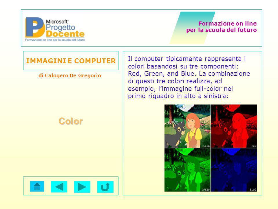 Il computer tipicamente rappresenta i colori basandosi su tre componenti: Red, Green, and Blue. La combinazione di questi tre colori realizza, ad esempio, l'immagine full-color nel primo riquadro in alto a sinistra: