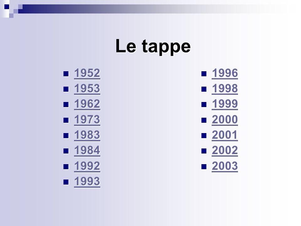 Le tappe 1952 1953 1962 1973 1983 1984 1992 1993 1996 1998 1999 2000 2001 2002 2003