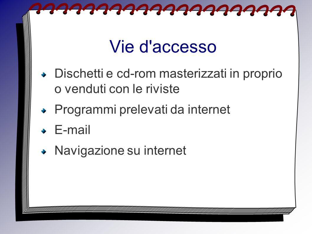 Vie d accesso Dischetti e cd-rom masterizzati in proprio o venduti con le riviste. Programmi prelevati da internet.