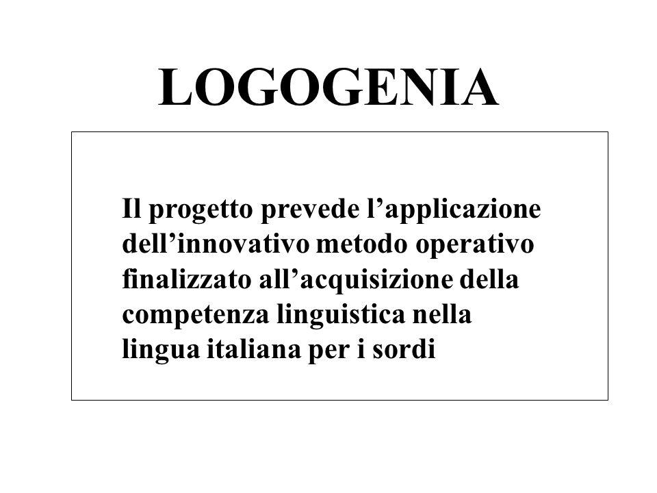 LOGOGENIA