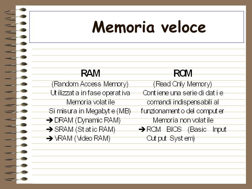Memoria veloce