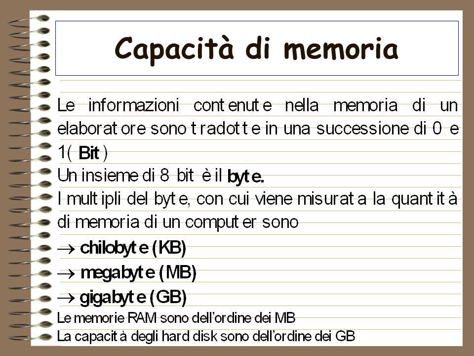 Capacità di memoria