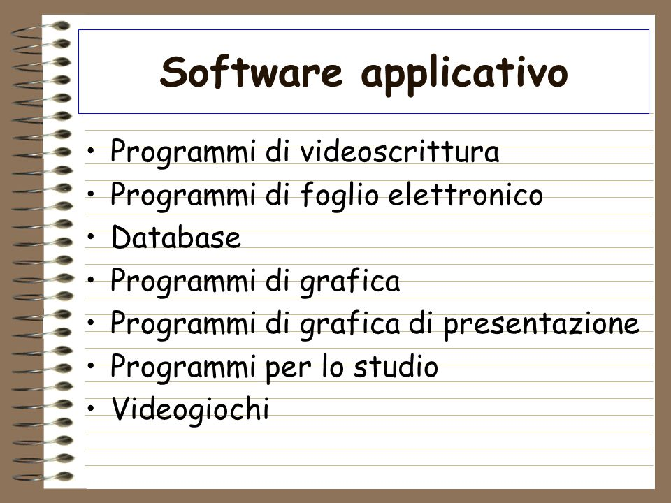 Software applicativo Programmi di videoscrittura