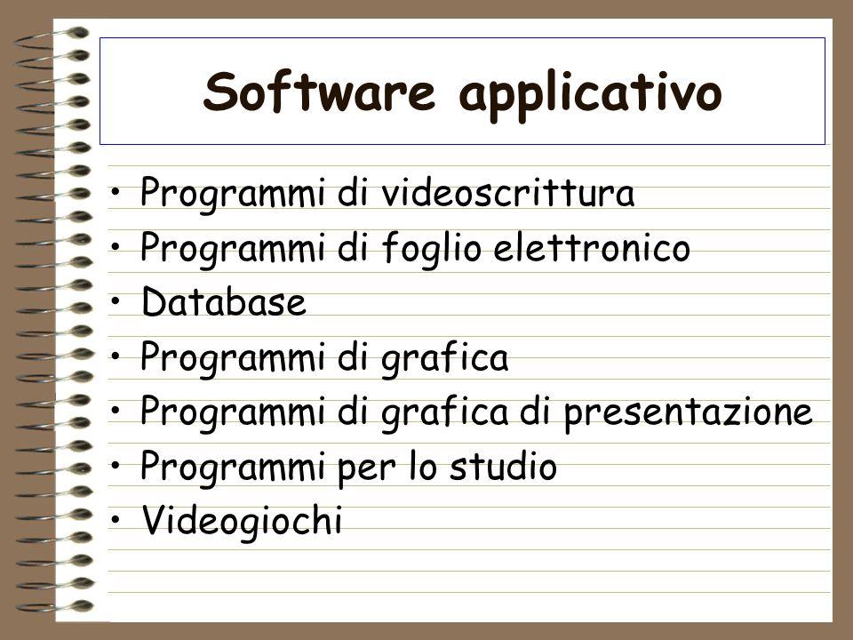 Software applicativo Programmi di videoscrittura