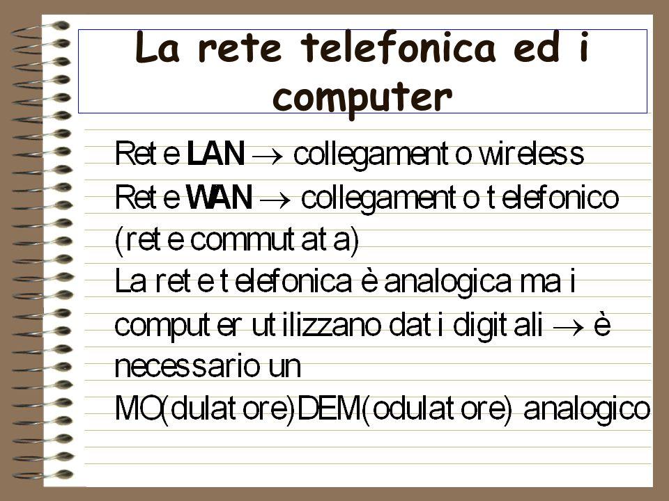La rete telefonica ed i computer