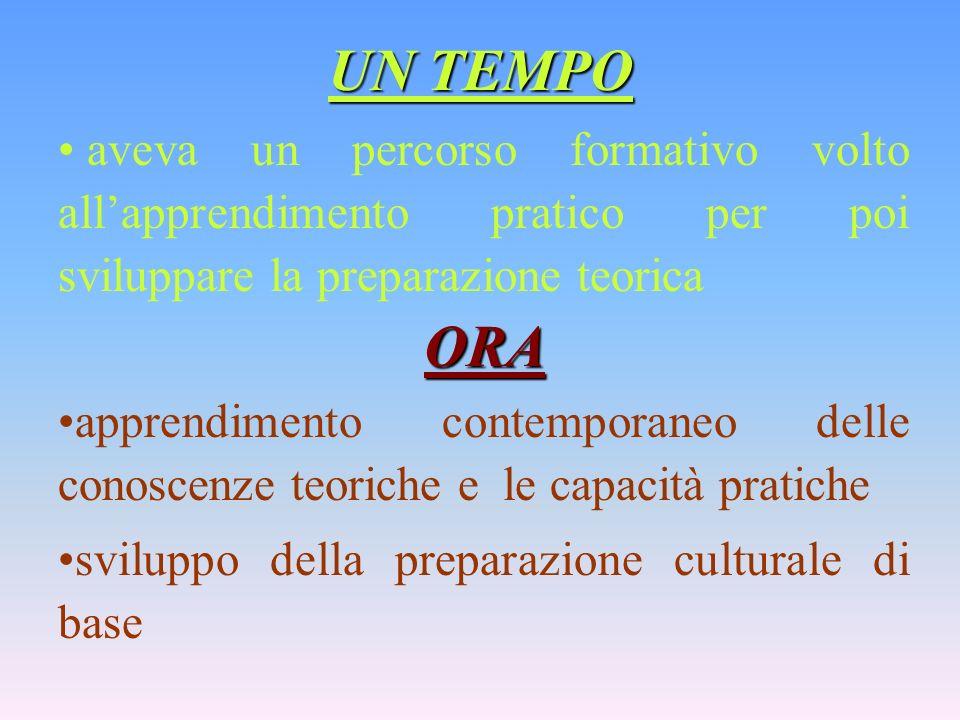 UN TEMPO aveva un percorso formativo volto all'apprendimento pratico per poi sviluppare la preparazione teorica.