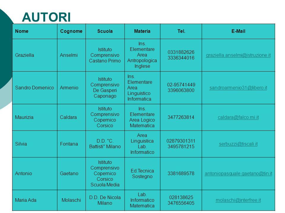 AUTORI Nome Cognome Scuola Materia Tel. E-Mail Graziella Anselmi