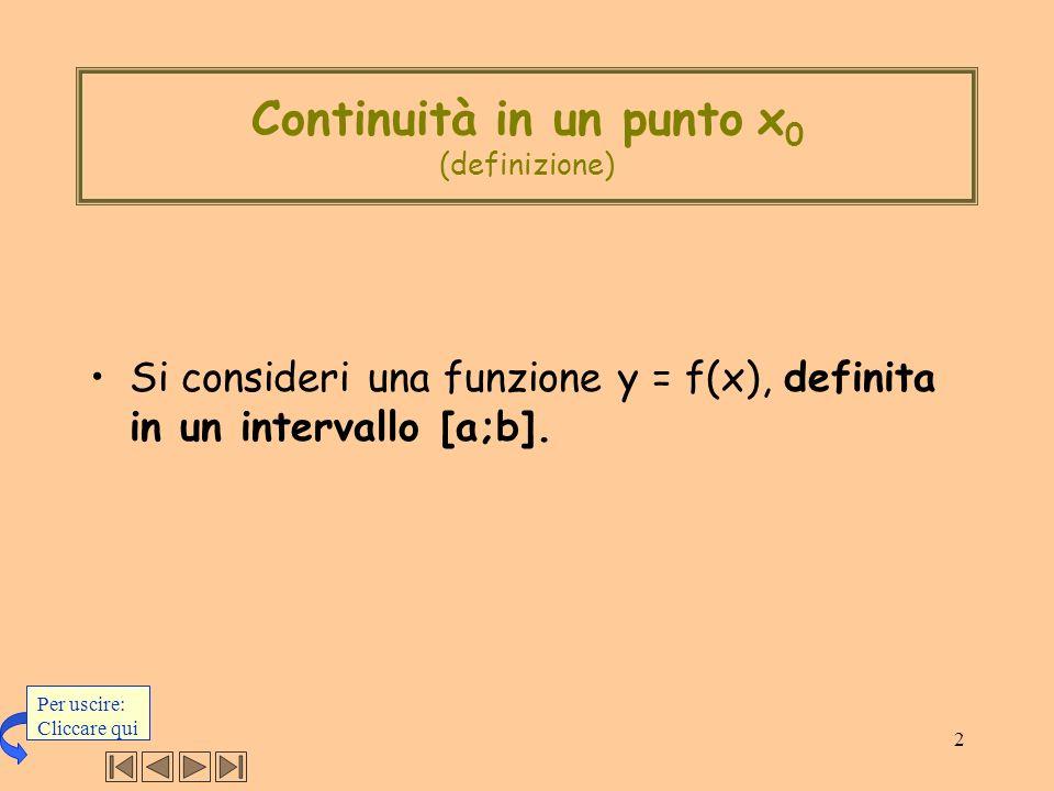 Continuità in un punto x0 (definizione)