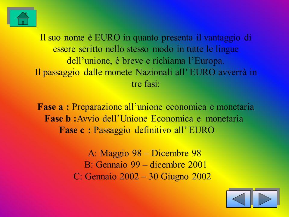 Il suo nome è EURO in quanto presenta il vantaggio di essere scritto nello stesso modo in tutte le lingue dell'unione, è breve e richiama l'Europa.