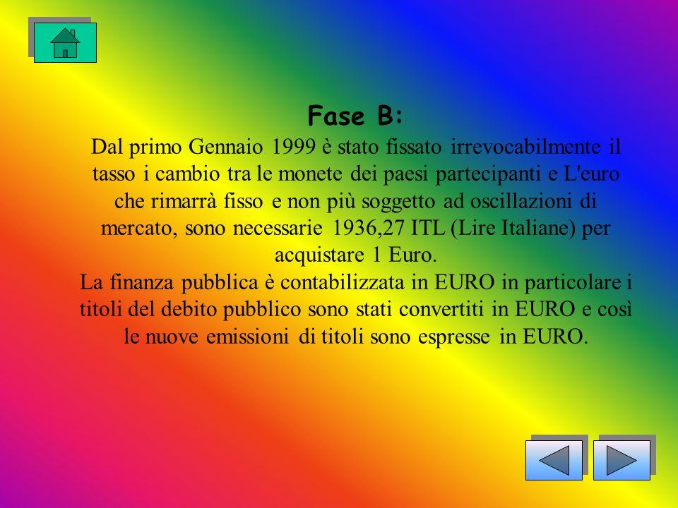Fase B: Dal primo Gennaio 1999 è stato fissato irrevocabilmente il tasso i cambio tra le monete dei paesi partecipanti e L euro che rimarrà fisso e non più soggetto ad oscillazioni di mercato, sono necessarie 1936,27 ITL (Lire Italiane) per acquistare 1 Euro.