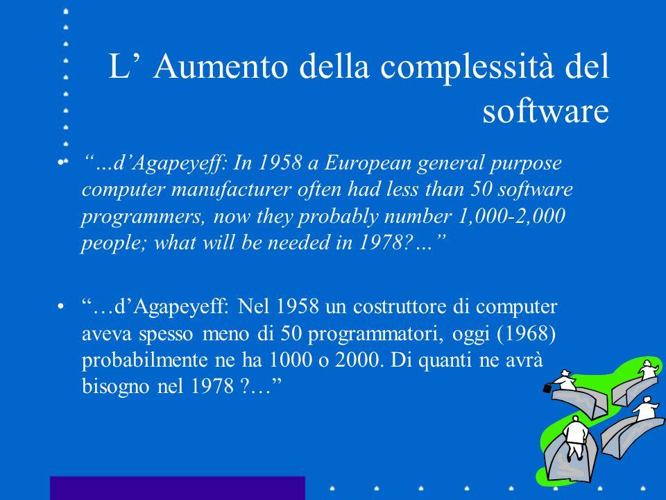 L' Aumento della complessità del software