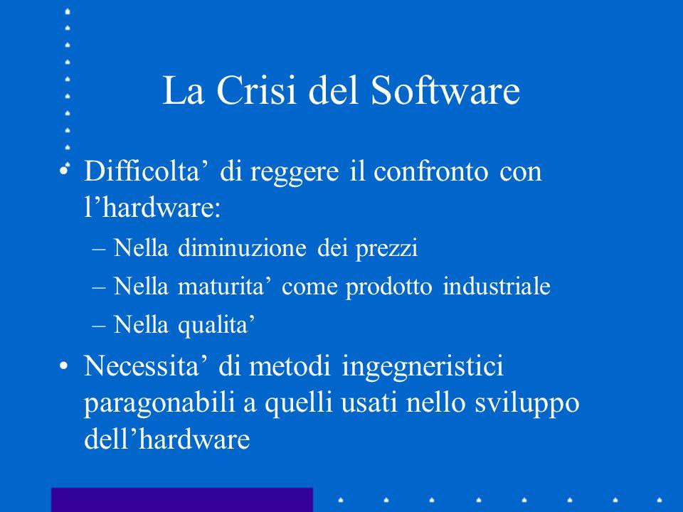 La Crisi del SoftwareDifficolta' di reggere il confronto con l'hardware: Nella diminuzione dei prezzi.