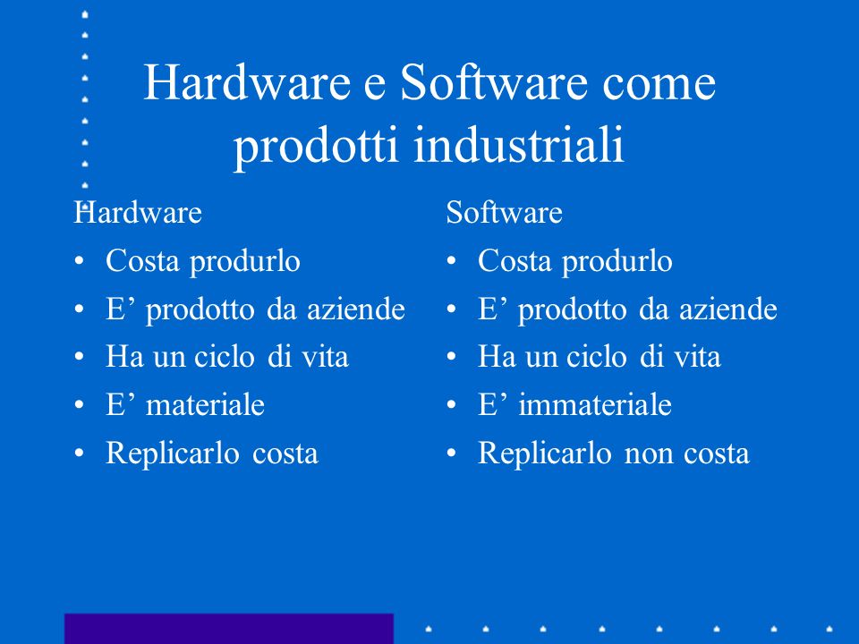 Hardware e Software come prodotti industriali