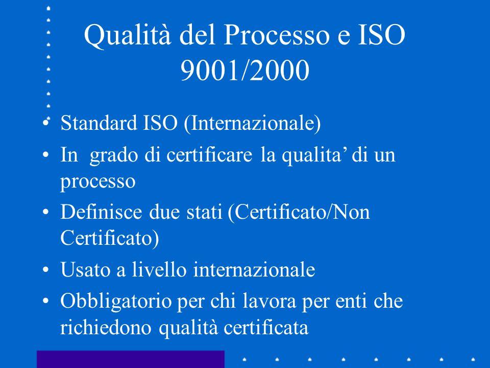 Qualità del Processo e ISO 9001/2000