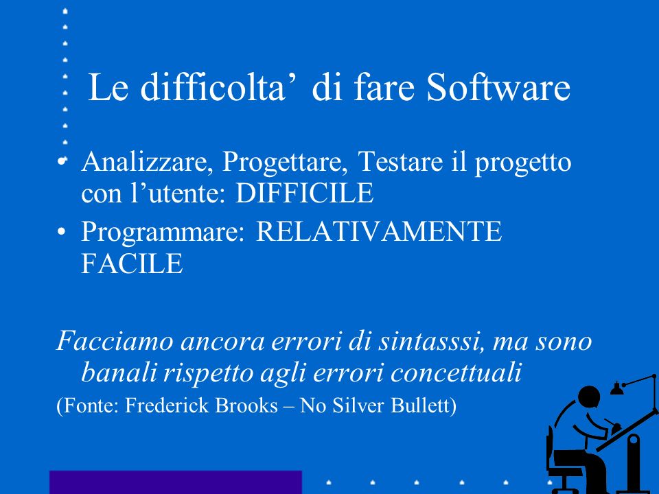 Le difficolta' di fare Software