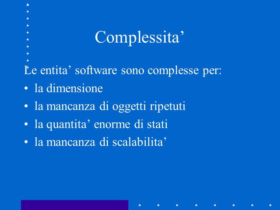 Complessita' Le entita' software sono complesse per: la dimensione