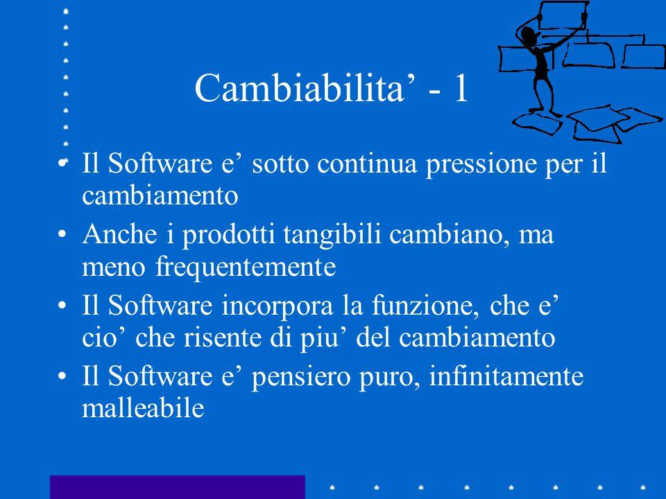 Cambiabilita' - 1Il Software e' sotto continua pressione per il cambiamento. Anche i prodotti tangibili cambiano, ma meno frequentemente.