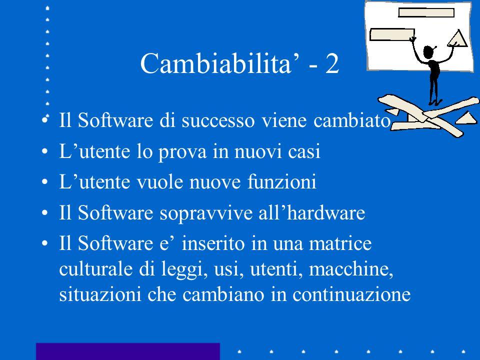 Cambiabilita' - 2 Il Software di successo viene cambiato
