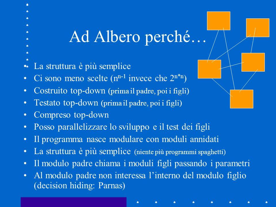 Ad Albero perché… La struttura è più semplice