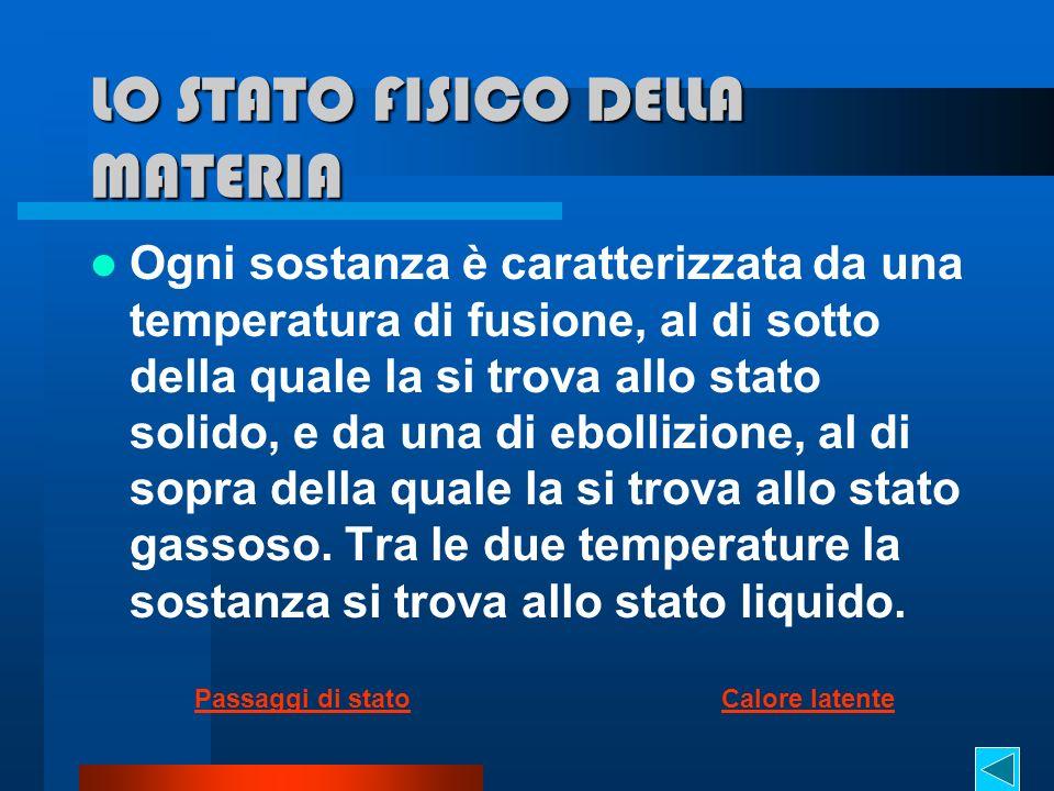 LO STATO FISICO DELLA MATERIA