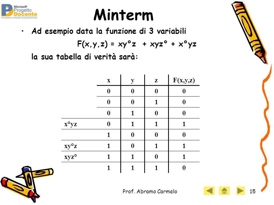 F(x,y,z) = xy°z + xyz° + x°yz
