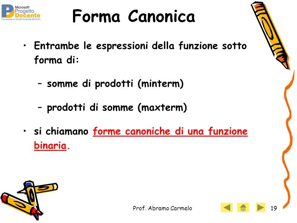 Forma Canonica Entrambe le espressioni della funzione sotto forma di: