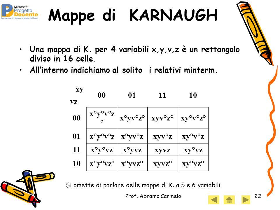 Mappe di KARNAUGH Una mappa di K. per 4 variabili x,y,v,z è un rettangolo diviso in 16 celle. All'interno indichiamo al solito i relativi minterm.