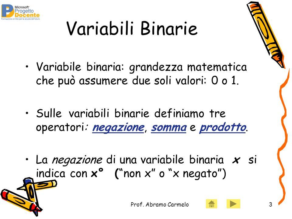 Variabili Binarie Variabile binaria: grandezza matematica che può assumere due soli valori: 0 o 1.