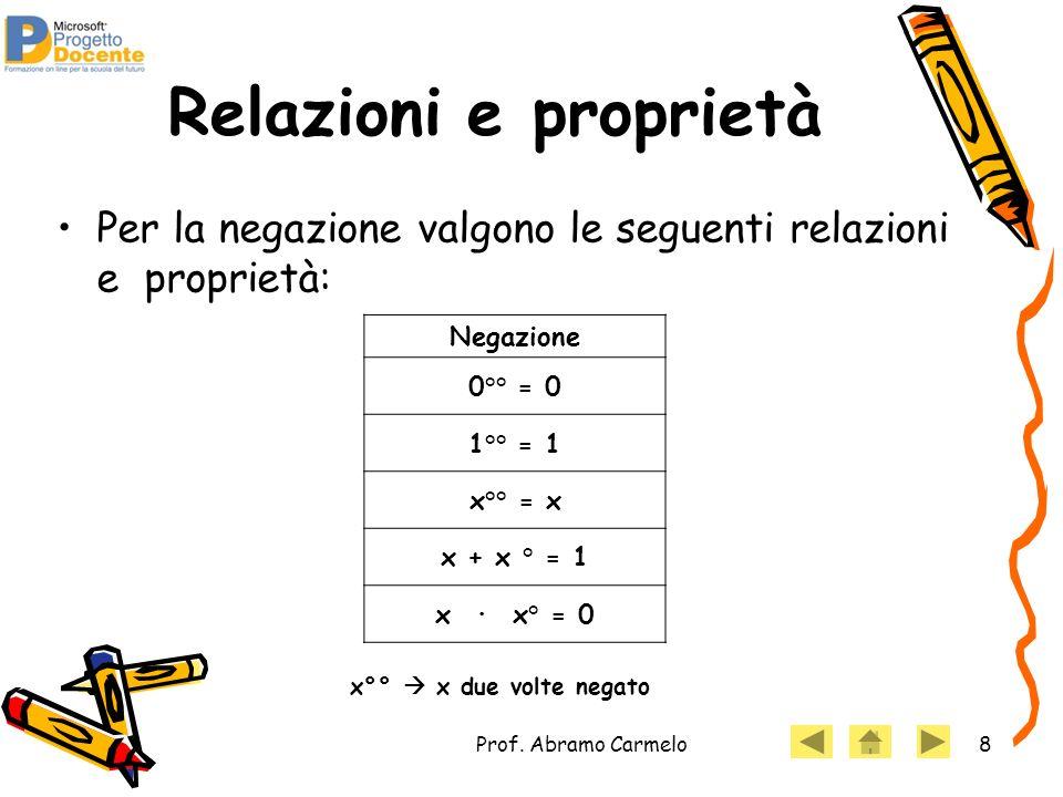 Relazioni e proprietà Per la negazione valgono le seguenti relazioni e proprietà: Negazione. 0°° = 0.