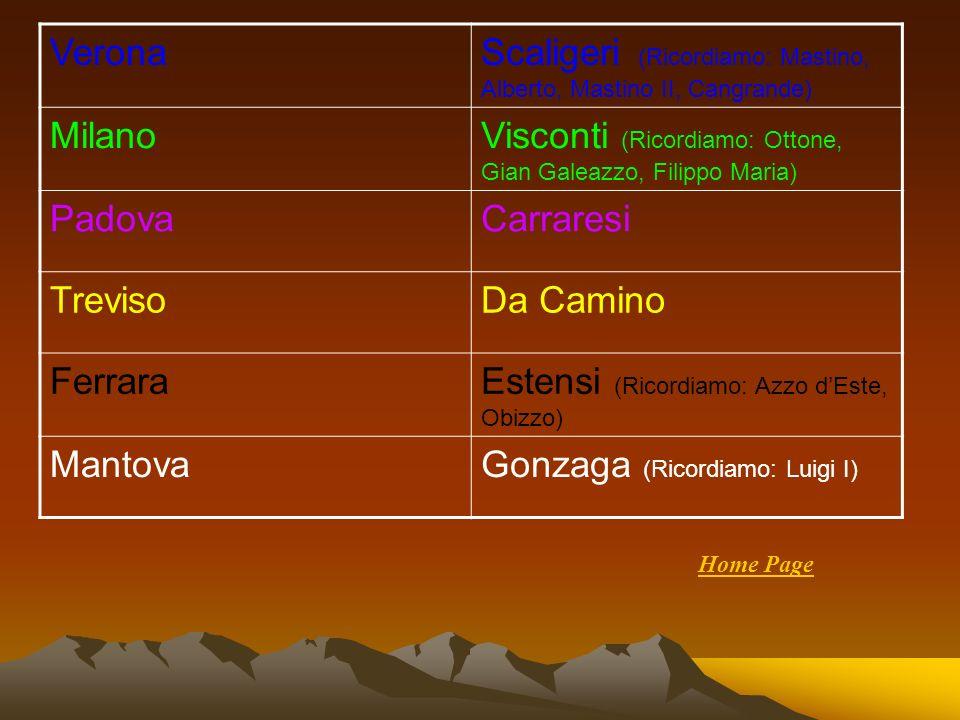 Scaligeri (Ricordiamo: Mastino, Alberto, Mastino II, Cangrande) Milano