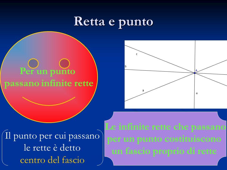 Retta e punto Per un punto passano infinite rette