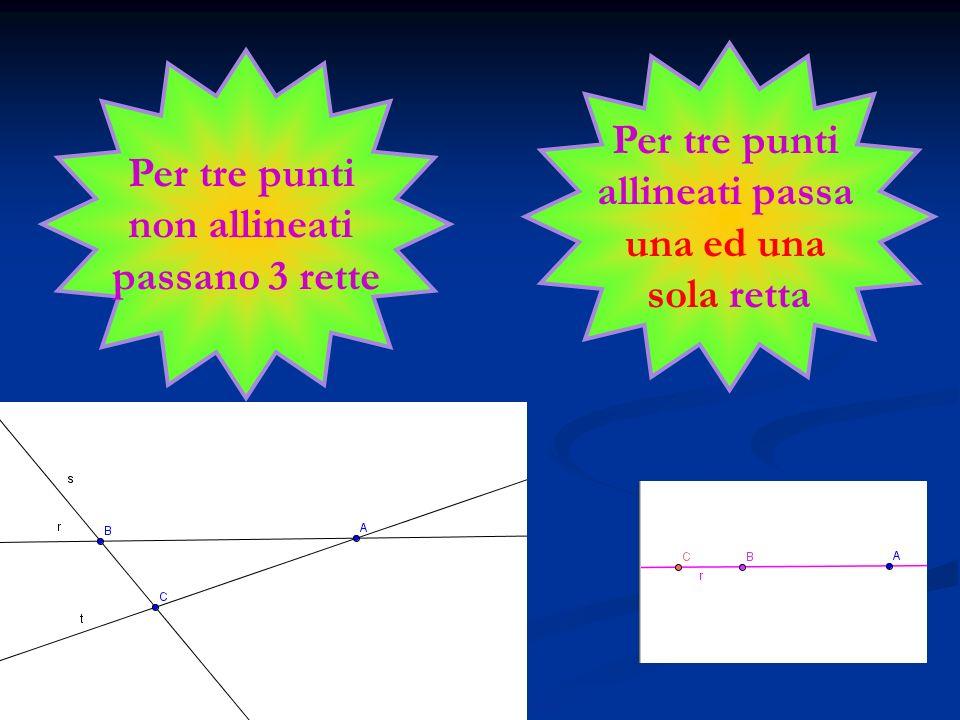 Per tre punti allineati passa una ed una sola retta Per tre punti non allineati passano 3 rette
