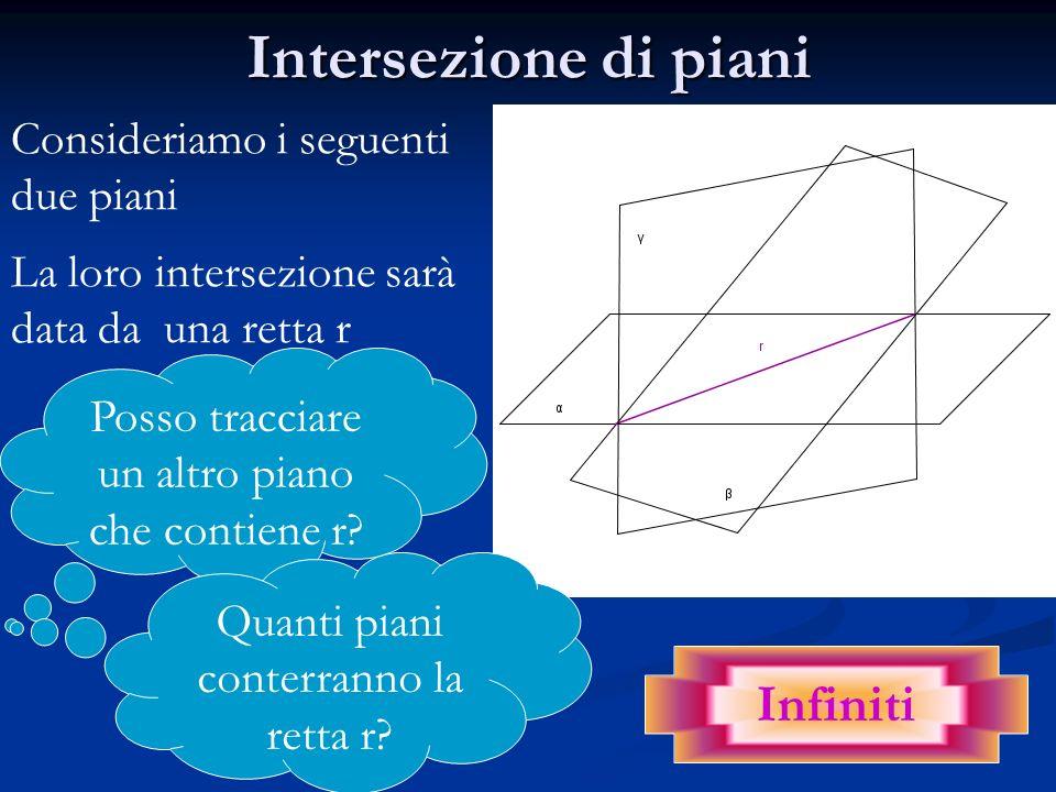 Intersezione di piani Infiniti Consideriamo i seguenti due piani