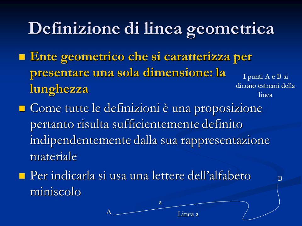 Definizione di linea geometrica